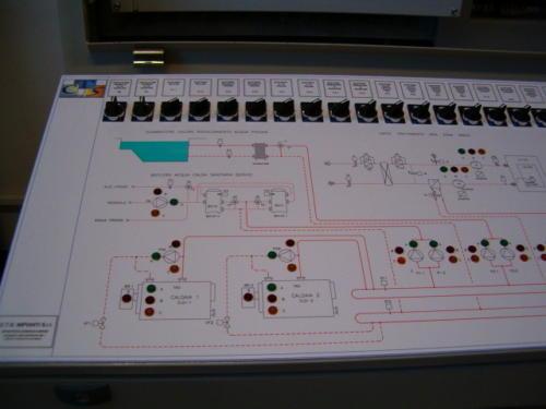 quadri elettrici energy lab (10)