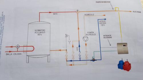legionella energy lab (2)